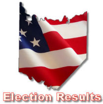 Past Election Results